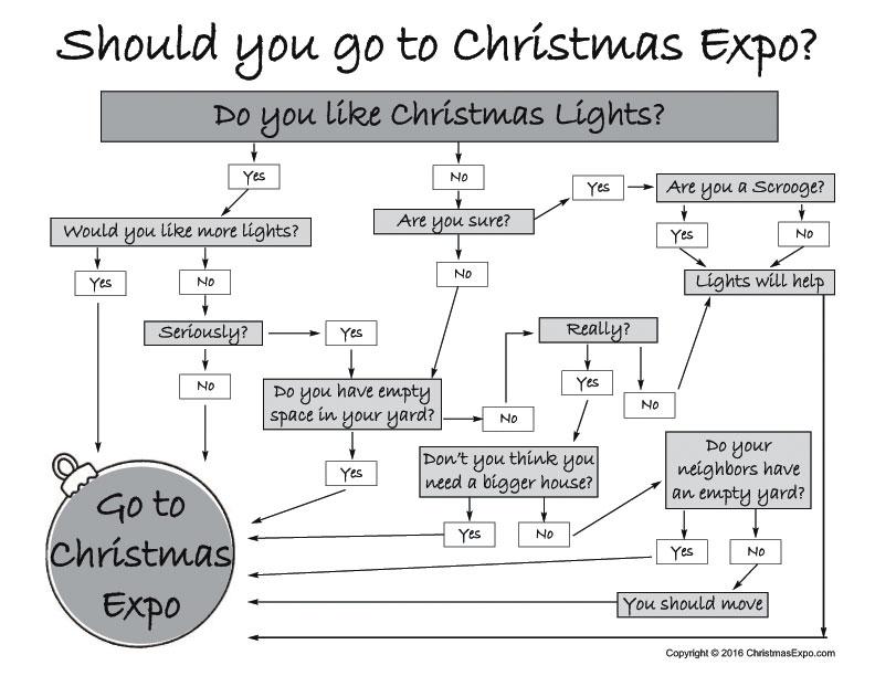 Should-you-go-to-ChristmasExpo.jpg